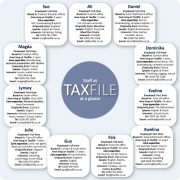 Taxfile multi-lingual staff at a glance