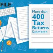 Over 400 tax returns submitted